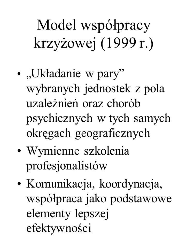 """Model współpracy krzyżowej (1999 r.) """" Układanie w pary"""" wybranych jednostek z pola uzależnień oraz chorób psychicznych w tych samych okręgach geograf"""