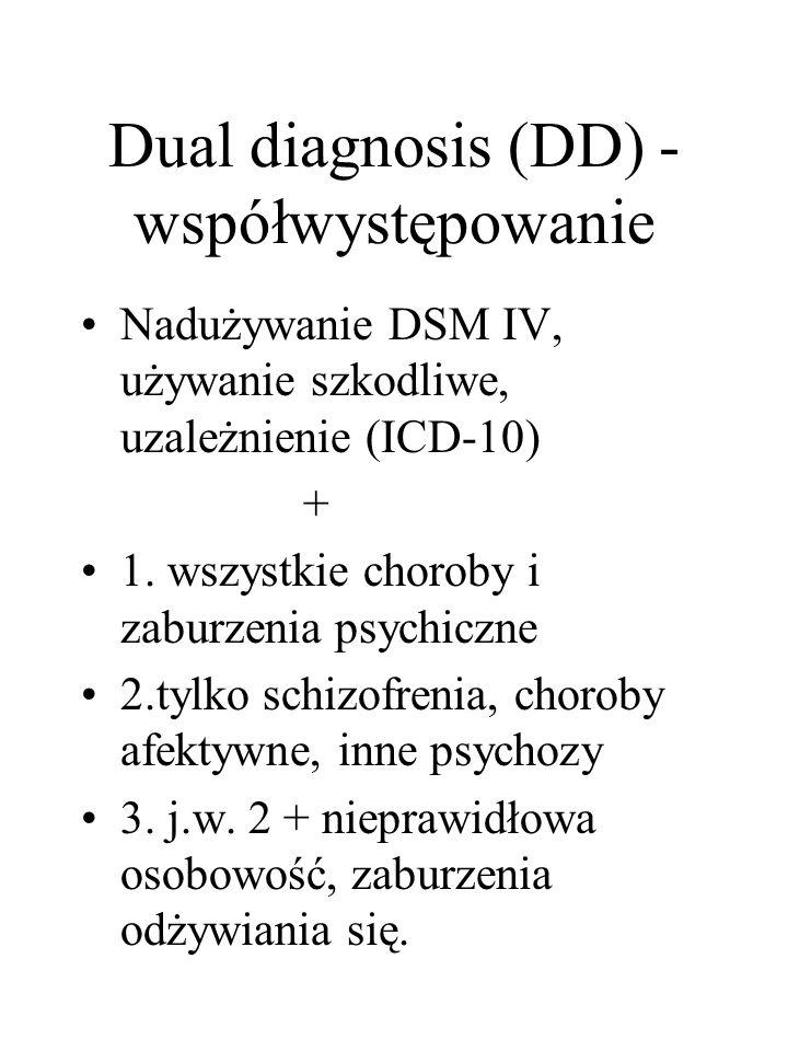 Dual diagnosis (DD) - współwystępowanie Nadużywanie DSM IV, używanie szkodliwe, uzależnienie (ICD-10) + 1. wszystkie choroby i zaburzenia psychiczne 2