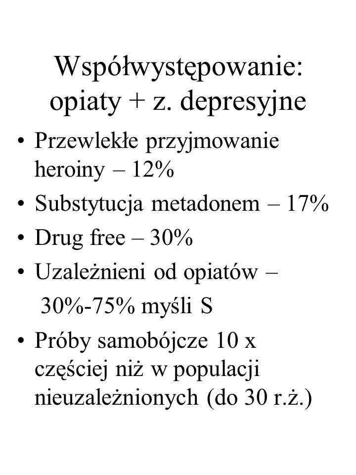 Współwystępowanie: opiaty + z. depresyjne Przewlekłe przyjmowanie heroiny – 12% Substytucja metadonem – 17% Drug free – 30% Uzależnieni od opiatów – 3