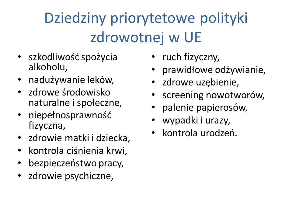Dziedziny priorytetowe polityki zdrowotnej w UE szkodliwość spożycia alkoholu, nadużywanie leków, zdrowe środowisko naturalne i społeczne, niepełnospr