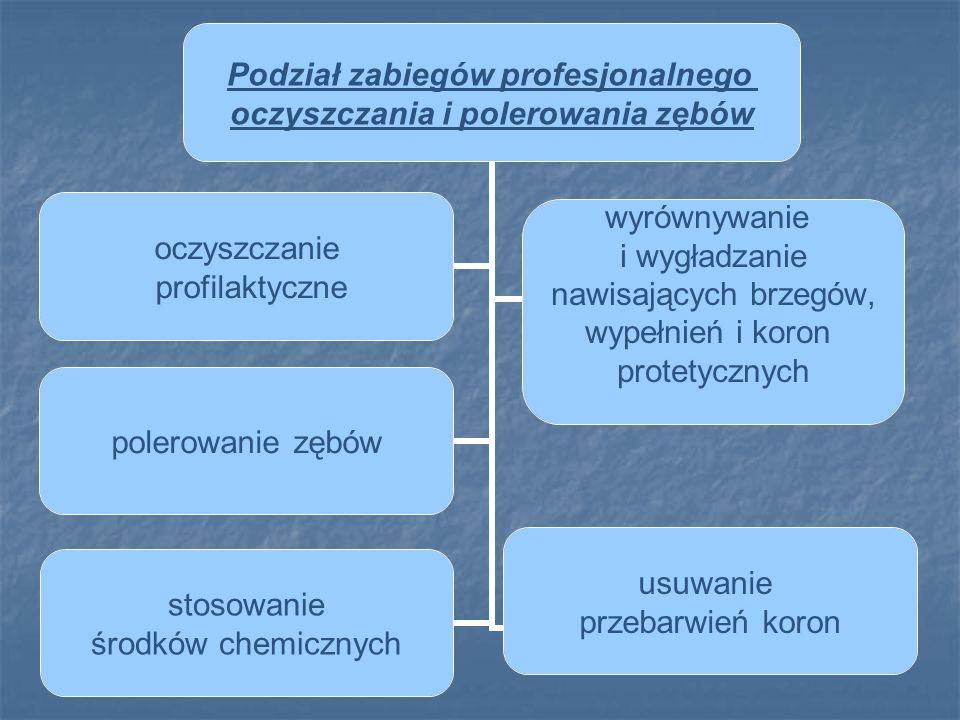 Podział zabiegów profesjonalnego oczyszczania i polerowania zębów oczyszczanie profilaktyczne wyrównywanie i wygładzanie nawisających brzegów, wypełni