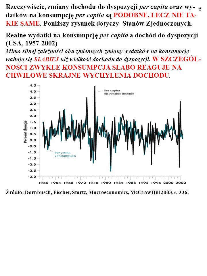 56 U schyłku XX w.np. Stany Zjednoczone nie należały do oszczęd- nych narodów.