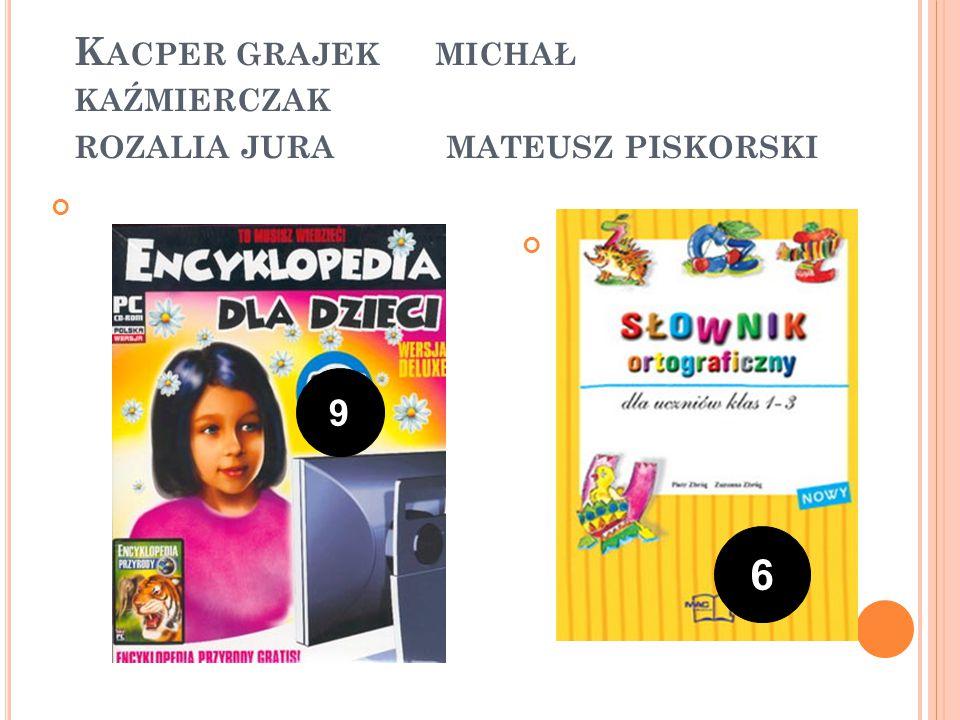 K ACPER GRAJEK MICHAŁ KAŹMIERCZAK ROZALIA JURA MATEUSZ PISKORSKI 99 6