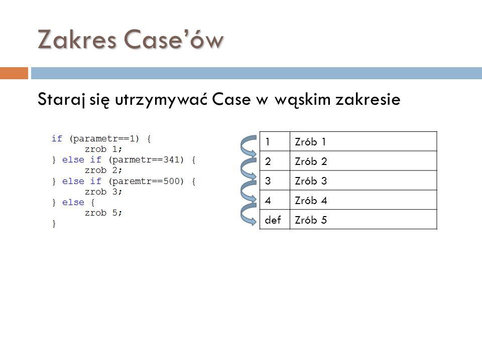 Zakres Case'ów Staraj się utrzymywać Case w wąskim zakresie 1Zrób 1 2Zrób 2 3Zrób 3 4Zrób 4 defZrób 5