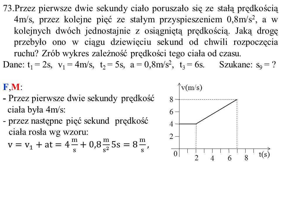v(m/s) t(s) 0 2 4 6 8 2 4 6 8