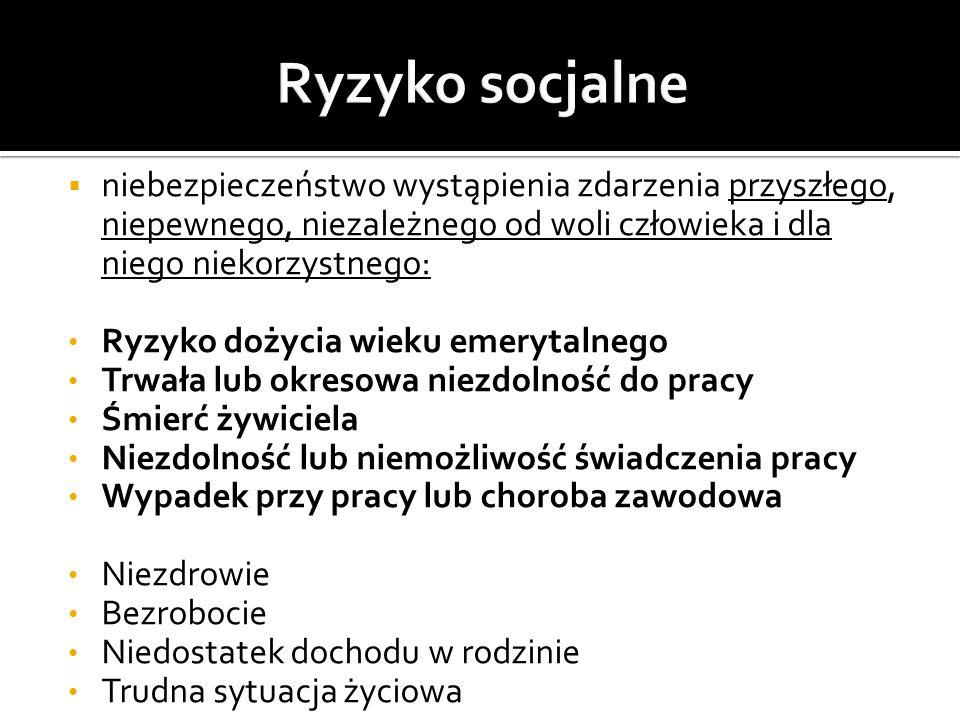 Ustawa systemowa czyli ustawa z dnia 13 października 1998 r.