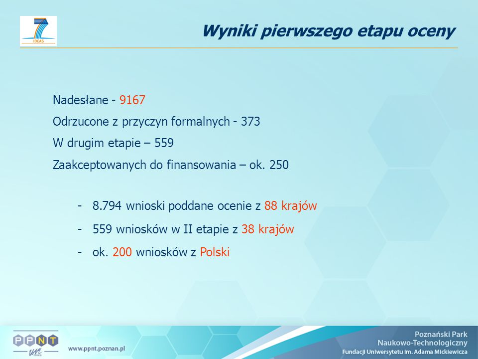 Nadesłane - 9167 Odrzucone z przyczyn formalnych - 373 W drugim etapie – 559 Zaakceptowanych do finansowania – ok.
