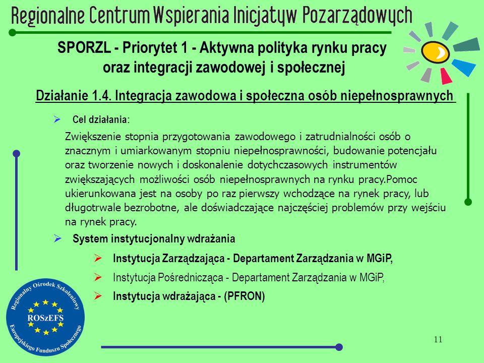 11 SPORZL - Priorytet 1 - Aktywna polityka rynku pracy oraz integracji zawodowej i społecznej Działanie 1.4. Integracja zawodowa i społeczna osób niep