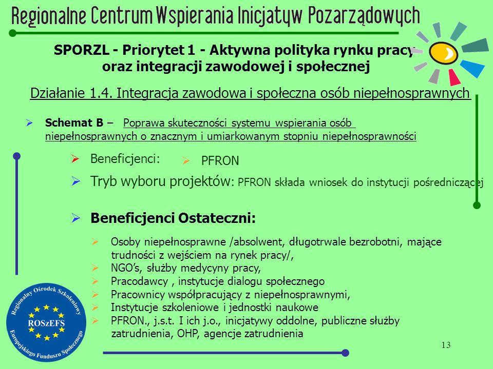 13 SPORZL - Priorytet 1 - Aktywna polityka rynku pracy oraz integracji zawodowej i społecznej Działanie 1.4. Integracja zawodowa i społeczna osób niep