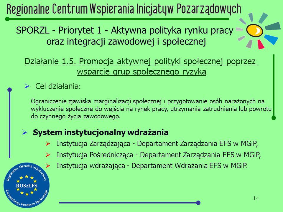 14 SPORZL - Priorytet 1 - Aktywna polityka rynku pracy oraz integracji zawodowej i społecznej Działanie 1.5. Promocja aktywnej polityki społecznej pop
