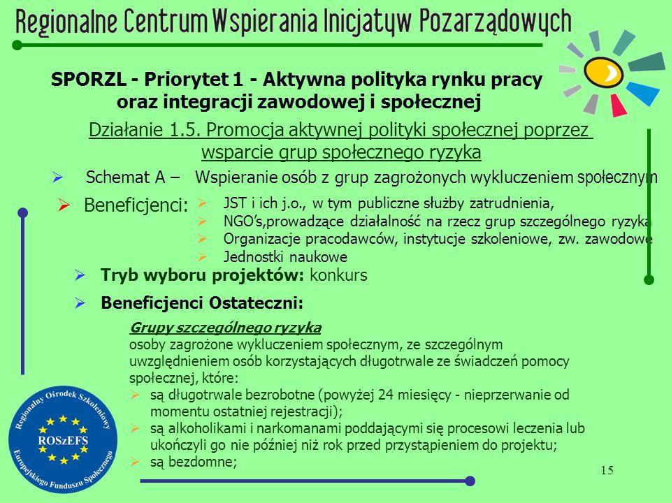 15 SPORZL - Priorytet 1 - Aktywna polityka rynku pracy oraz integracji zawodowej i społecznej Działanie 1.5. Promocja aktywnej polityki społecznej pop
