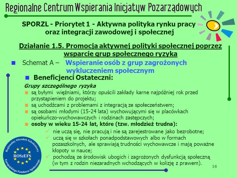 16 SPORZL - Priorytet 1 - Aktywna polityka rynku pracy oraz integracji zawodowej i społecznej Działanie 1.5. Promocja aktywnej polityki społecznej pop