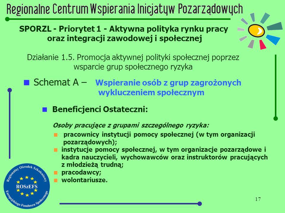 17 SPORZL - Priorytet 1 - Aktywna polityka rynku pracy oraz integracji zawodowej i społecznej Działanie 1.5. Promocja aktywnej polityki społecznej pop