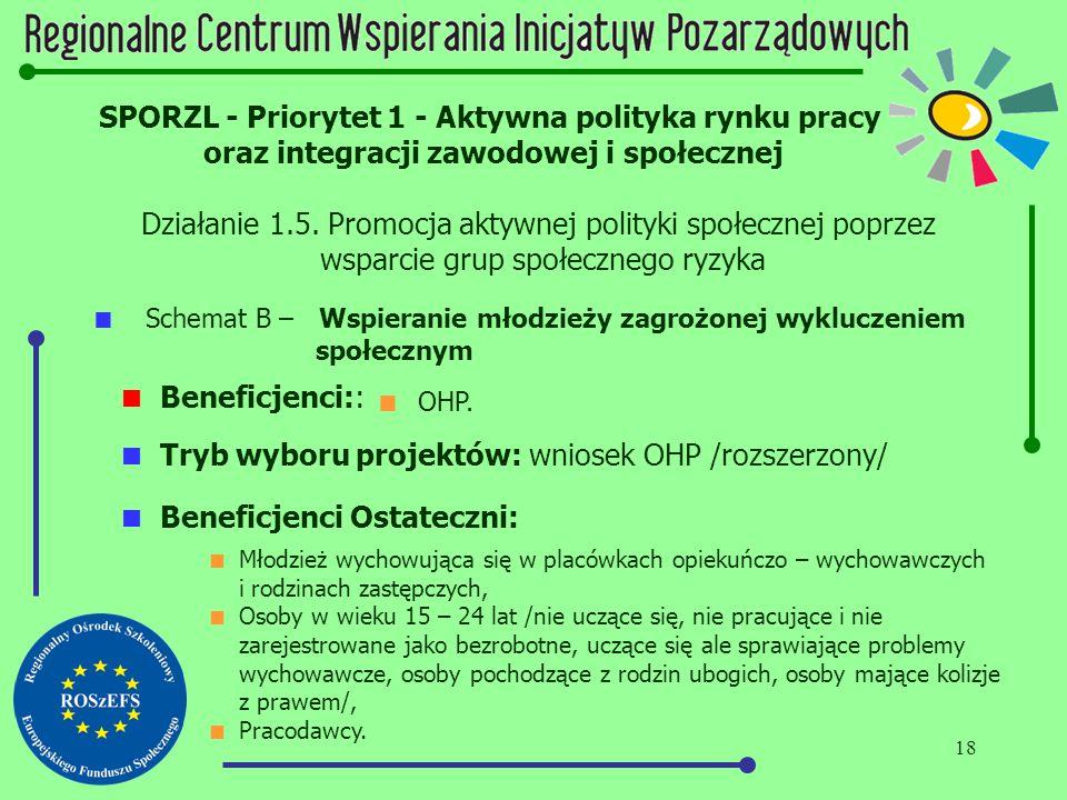 18 SPORZL - Priorytet 1 - Aktywna polityka rynku pracy oraz integracji zawodowej i społecznej Działanie 1.5. Promocja aktywnej polityki społecznej pop