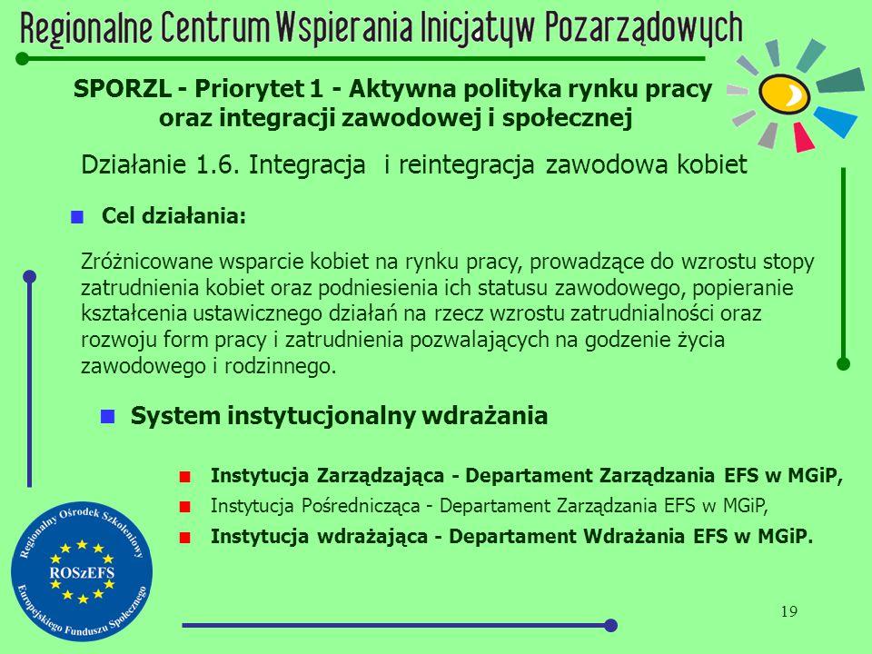 19 SPORZL - Priorytet 1 - Aktywna polityka rynku pracy oraz integracji zawodowej i społecznej Działanie 1.6. Integracja i reintegracja zawodowa kobiet