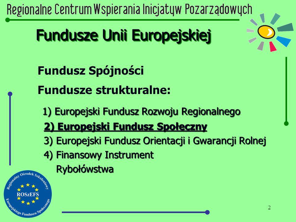 2 Fundusze Unii Europejskiej Fundusz Spójności Fundusze strukturalne: 1) Europejski Fundusz Rozwoju Regionalnego 1) Europejski Fundusz Rozwoju Regiona