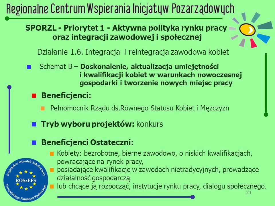21 SPORZL - Priorytet 1 - Aktywna polityka rynku pracy oraz integracji zawodowej i społecznej Działanie 1.6. Integracja i reintegracja zawodowa kobiet