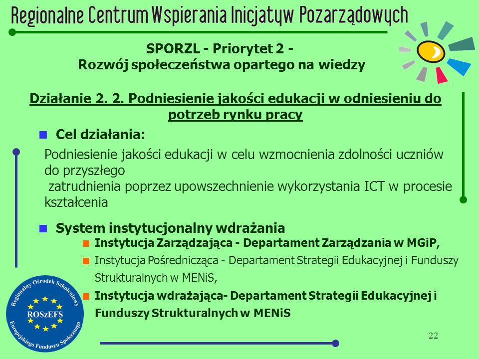 22 SPORZL - Priorytet 2 - Rozwój społeczeństwa opartego na wiedzy Działanie 2. 2. Podniesienie jakości edukacji w odniesieniu do potrzeb rynku pracy 