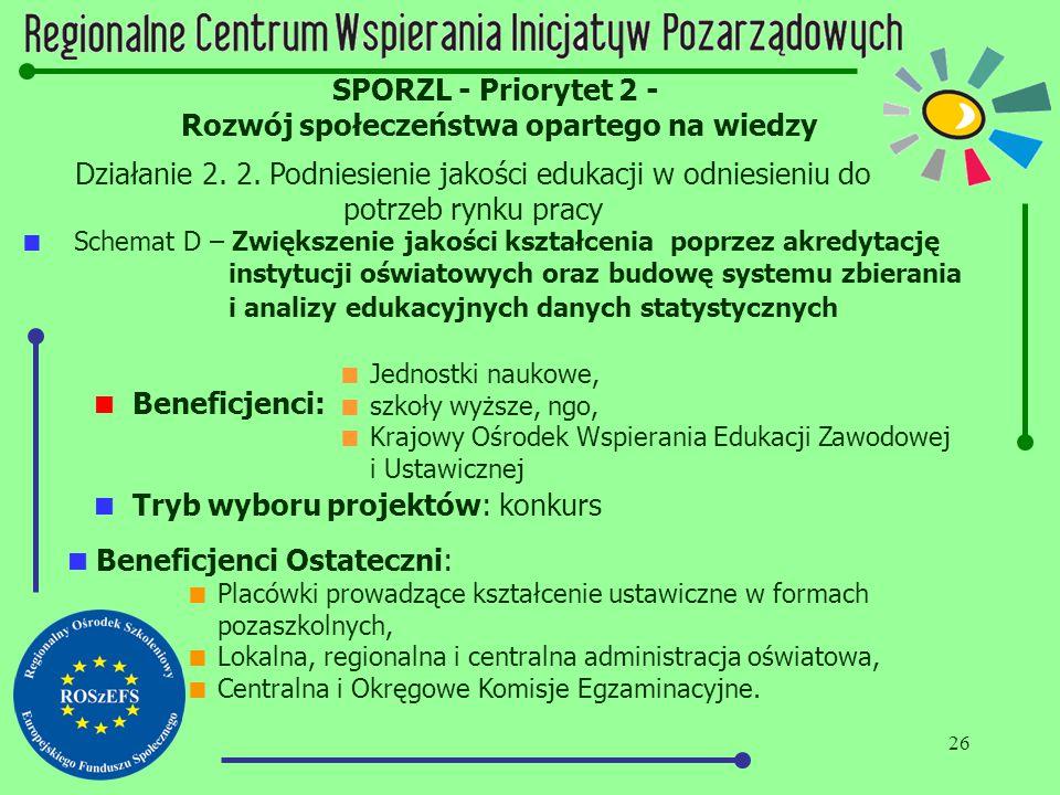 26 SPORZL - Priorytet 2 - Rozwój społeczeństwa opartego na wiedzy Działanie 2. 2. Podniesienie jakości edukacji w odniesieniu do potrzeb rynku pracy 