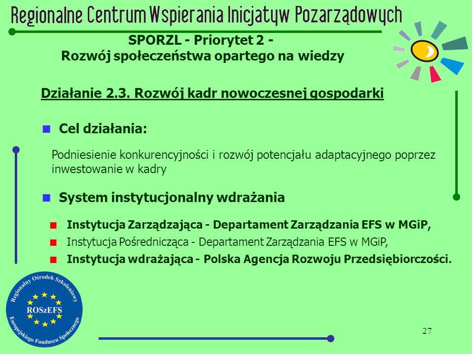 27 SPORZL - Priorytet 2 - Rozwój społeczeństwa opartego na wiedzy Działanie 2.3. Rozwój kadr nowoczesnej gospodarki  Cel działania: Podniesienie konk