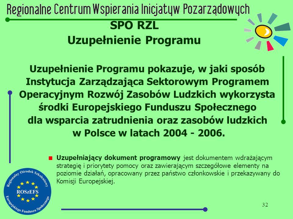 32 SPO RZL Uzupełnienie Programu Uzupełnienie Programu pokazuje, w jaki sposób Instytucja Zarządzająca Sektorowym Programem Operacyjnym Rozwój Zasobów