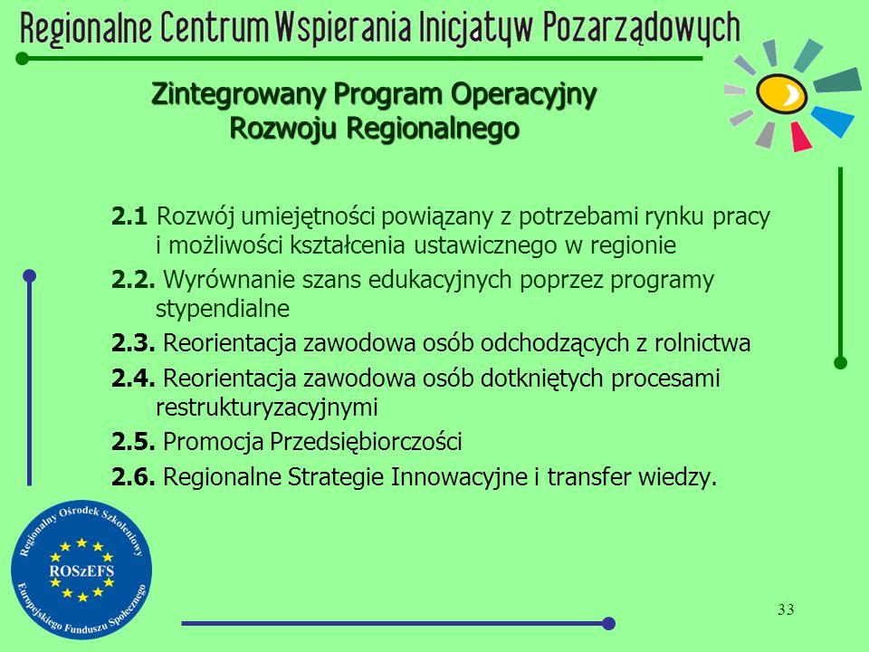 33 Zintegrowany Program Operacyjny Rozwoju Regionalnego Zintegrowany Program Operacyjny Rozwoju Regionalnego 2.1 Rozwój umiejętności powiązany z potrz