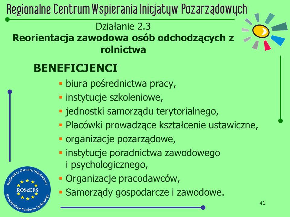 41 Działanie 2.3 Reorientacja zawodowa osób odchodzących z rolnictwa BENEFICJENCI  biura pośrednictwa pracy,  instytucje szkoleniowe,  jednostki sa