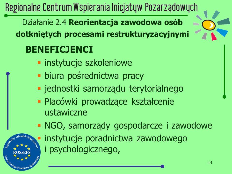 44 Działanie 2.4 Reorientacja zawodowa osób dotkniętych procesami restrukturyzacyjnymi BENEFICJENCI  instytucje szkoleniowe  biura pośrednictwa prac