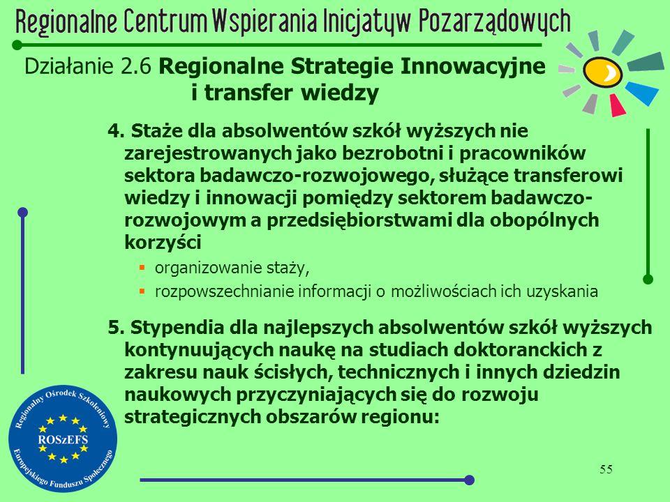 55 Działanie 2.6 Regionalne Strategie Innowacyjne i transfer wiedzy 4. Staże dla absolwentów szkół wyższych nie zarejestrowanych jako bezrobotni i pra