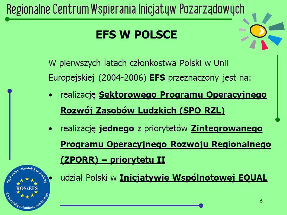 6 EFS W POLSCE W pierwszych latach członkostwa Polski w Unii Europejskiej (2004-2006) EFS przeznaczony jest na: realizację Sektorowego Programu Operac