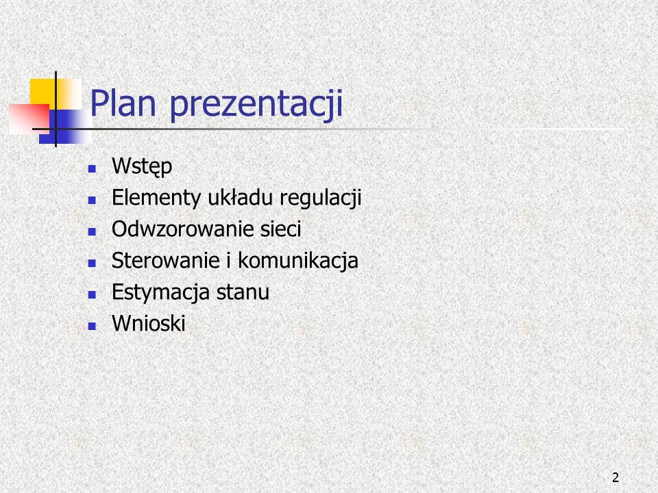 System dyspozytorski czasu rzeczywistego WindEx Elkomtech S.A.