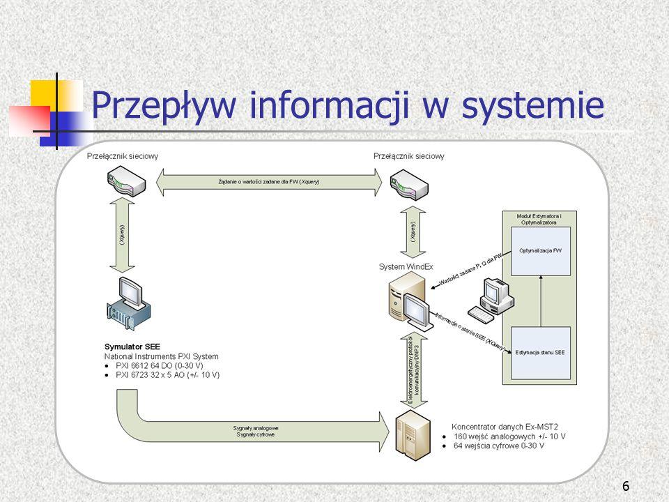 Modelowanie pracy sieci elektroenergetycznej 7