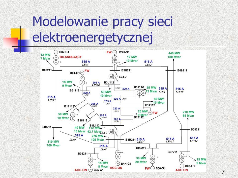 Symulator systemu elektroenergetycznego Specjalizowany komputer PXI National Instruments wyposażony w: 160 wyjść analogowych kartę przemysłowych wyjść cyfrowych Na komputerze PXI działa program obliczeniowy, wyznaczający rozpływ mocy w sieci Jednocześnie oprogramowanie komikuje się z systemem SCADA odczytując wartości zadanych mocy czynnej dla poszczególnych farm z grupy farm wiatrowych 8
