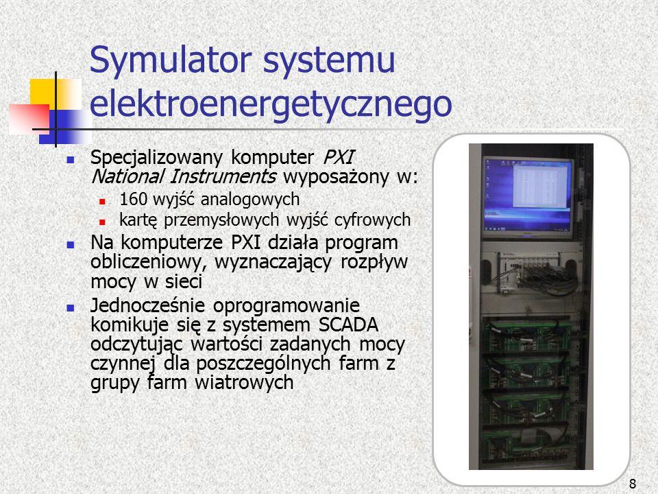 Symulator systemu elektroenergetycznego Wyprowadzone wielkości: wartości napięć w węzłach mocy czynnej i biernej w generatorach mocy czynnej i biernej odbiorów stany wyłączników 9