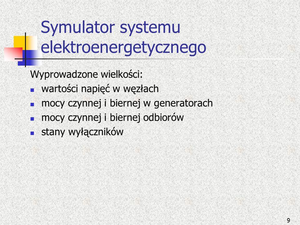 System sterowania i nadzoru (SSiN) Tworząc układ regulacji przyjęto założenie, że będzie on wykorzystywany w wybranym fragmencie rzeczywistego systemu elektroenergetycznego Budując SSiN wykorzystano urządzenia telemechaniki stosowane w KSE SSiN składa się z trzech zasadniczych elementów, należą do nich: sieć komunikacyjna, koncentrator komunikacyjny, system dyspozytorski czasu rzeczywistego.
