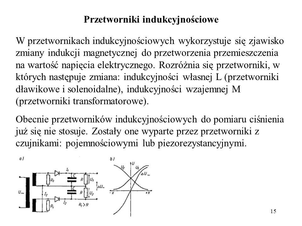15 W przetwornikach indukcyjnościowych wykorzystuje się zjawisko zmiany indukcji magnetycznej do przetworzenia przemieszczenia na wartość napięcia ele