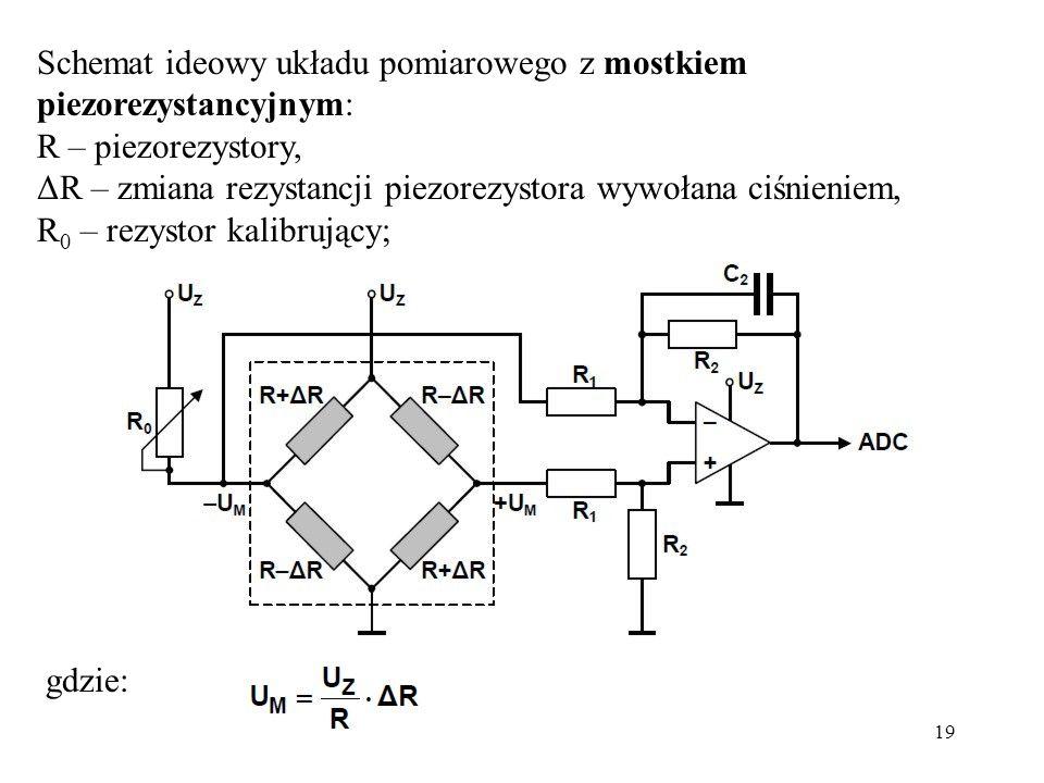 19 Schemat ideowy układu pomiarowego z mostkiem piezorezystancyjnym: R – piezorezystory, ΔR – zmiana rezystancji piezorezystora wywołana ciśnieniem, R