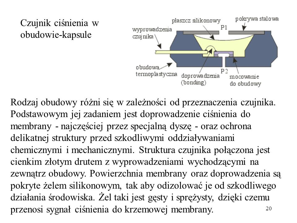 20 Czujnik ciśnienia w obudowie-kapsule Rodzaj obudowy różni się w zależności od przeznaczenia czujnika. Podstawowym jej zadaniem jest doprowadzenie c