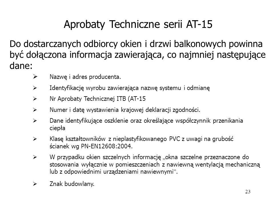 23 Do dostarczanych odbiorcy okien i drzwi balkonowych powinna być dołączona informacja zawierająca, co najmniej następujące dane: Aprobaty Techniczne