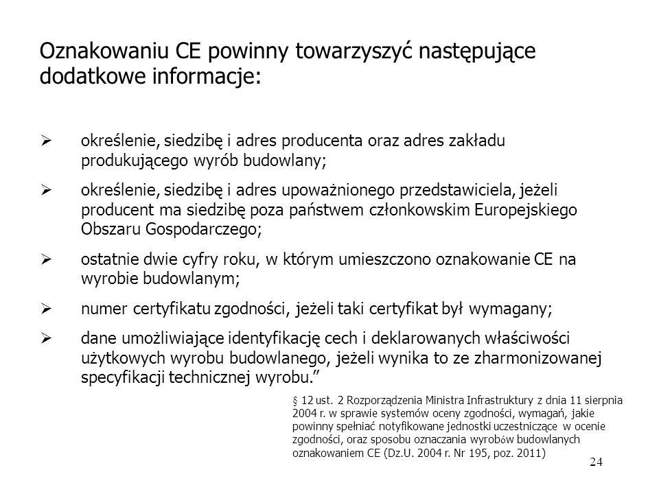 24 Oznakowaniu CE powinny towarzyszyć następujące dodatkowe informacje:  określenie, siedzibę i adres producenta oraz adres zakładu produkującego wyr