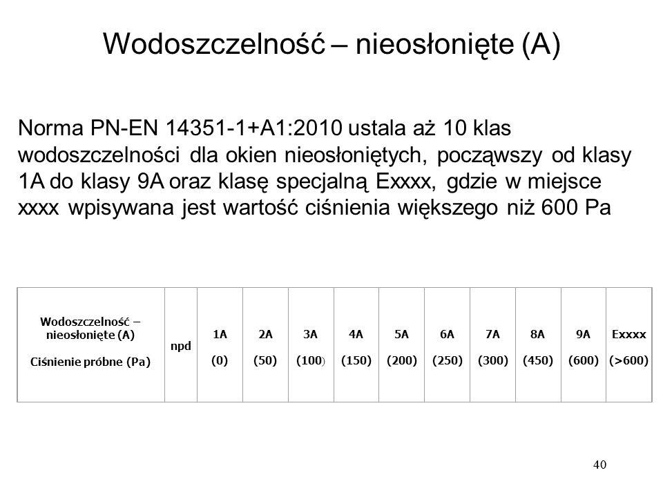 40 Norma PN-EN 14351-1+A1:2010 ustala aż 10 klas wodoszczelności dla okien nieosłoniętych, począwszy od klasy 1A do klasy 9A oraz klasę specjalną Exxx