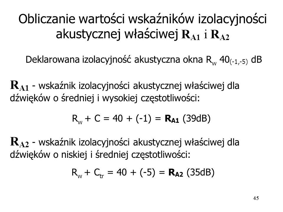 45 R w + C tr = 40 + (-5) = R A2 (35dB) Obliczanie wartości wskaźników izolacyjności akustycznej właściwej R A1 i R A2 Deklarowana izolacyjność akusty