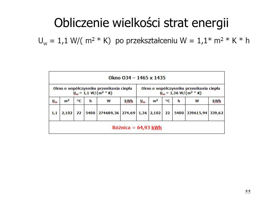 55 Obliczenie wielkości strat energii U w = 1,1 W/( m 2 * K) po przekształceniu W = 1,1* m 2 * K * h