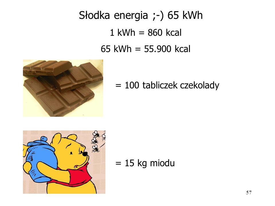 57 Słodka energia ;-) 65 kWh 1 kWh = 860 kcal 65 kWh = 55.900 kcal = 100 tabliczek czekolady = 15 kg miodu