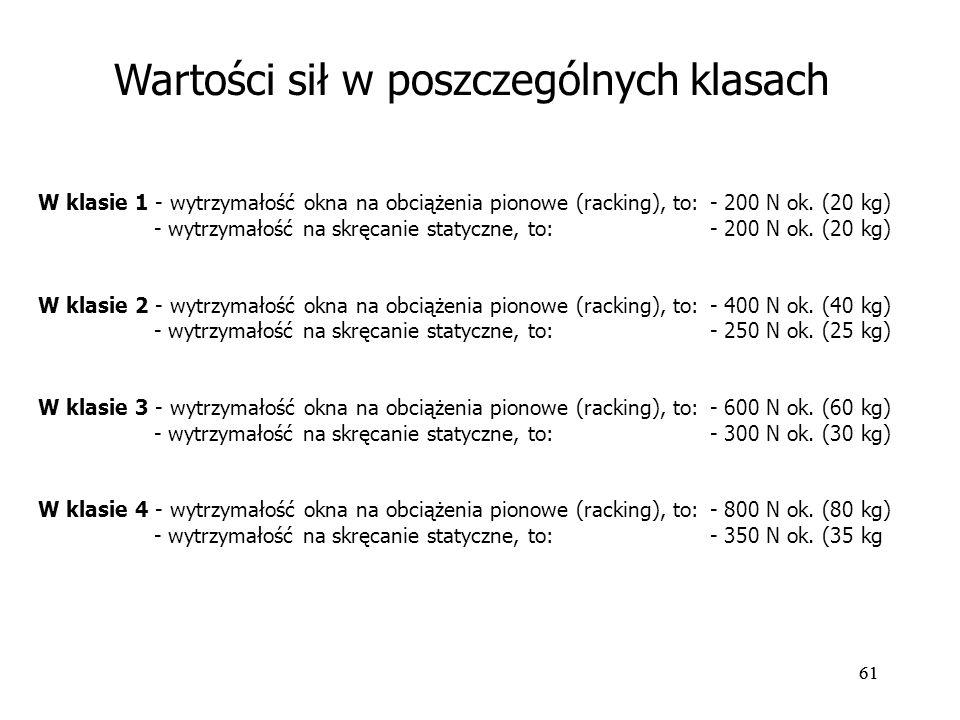 61 W klasie 1 - wytrzymałość okna na obciążenia pionowe (racking), to: - 200 N ok. (20 kg) - wytrzymałość na skręcanie statyczne, to: - 200 N ok. (20