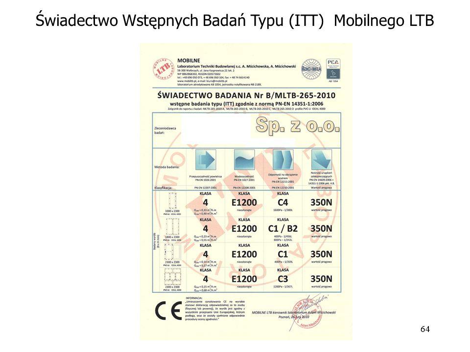 64 Świadectwo Wstępnych Badań Typu (ITT) Mobilnego LTB