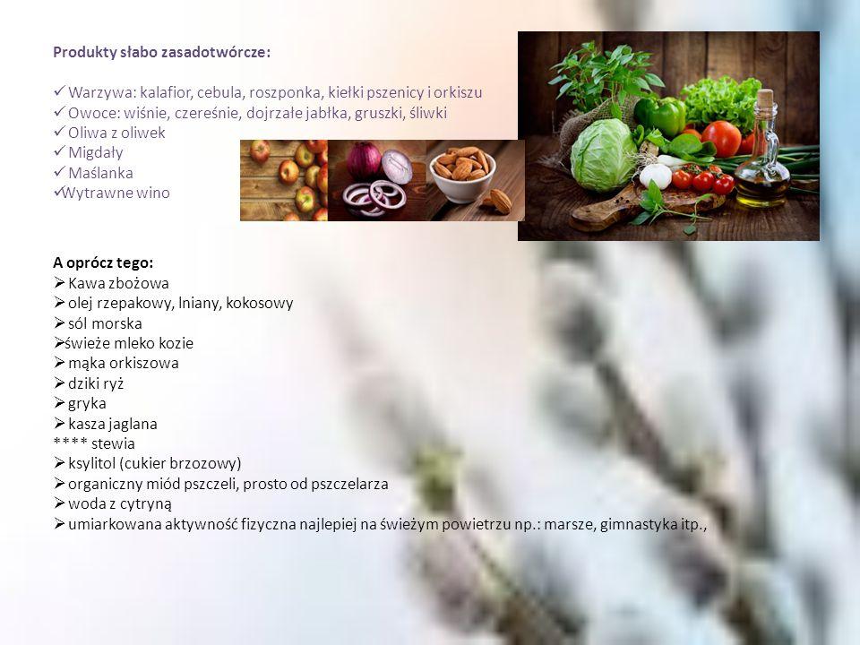 Produkty słabo zasadotwórcze: Warzywa: kalafior, cebula, roszponka, kiełki pszenicy i orkiszu Owoce: wiśnie, czereśnie, dojrzałe jabłka, gruszki, śliw