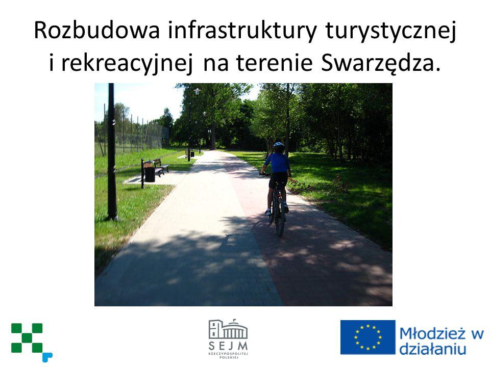 Rozbudowa infrastruktury turystycznej i rekreacyjnej na terenie Swarzędza.