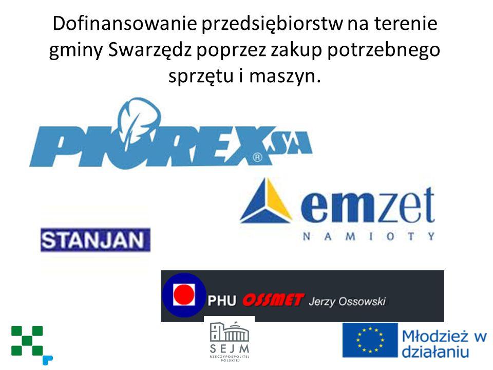 Dofinansowanie przedsiębiorstw na terenie gminy Swarzędz poprzez zakup potrzebnego sprzętu i maszyn.