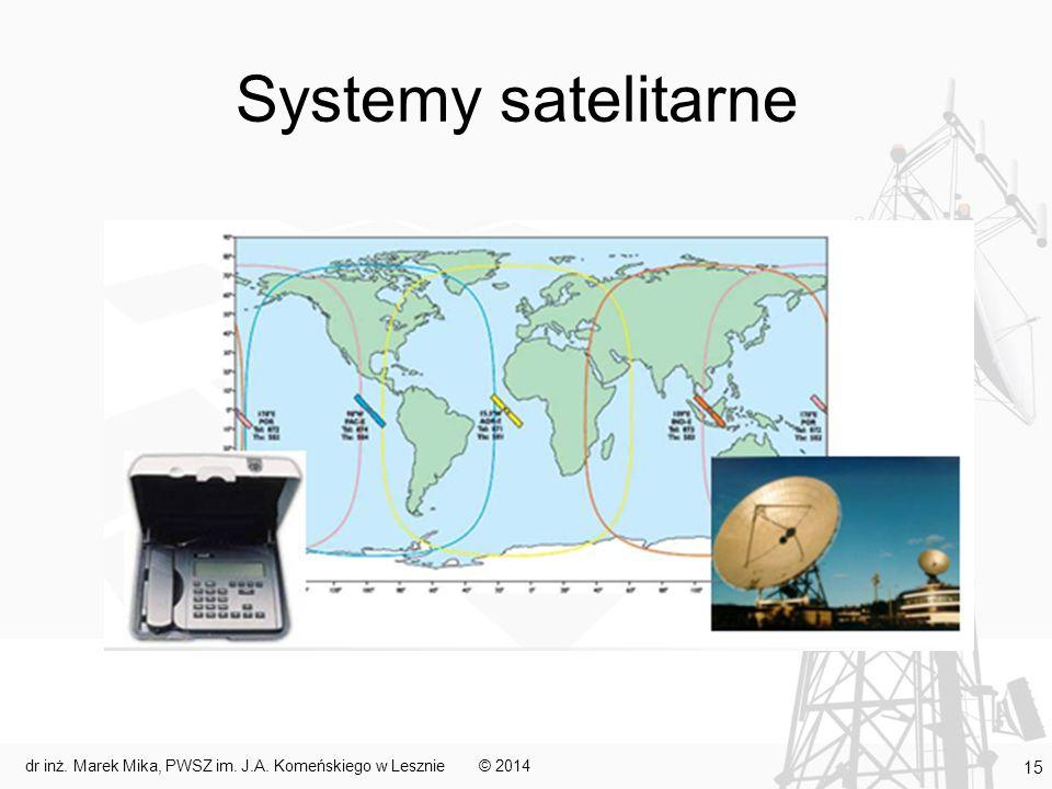 Systemy satelitarne © 2014dr inż. Marek Mika, PWSZ im. J.A. Komeńskiego w Lesznie 15